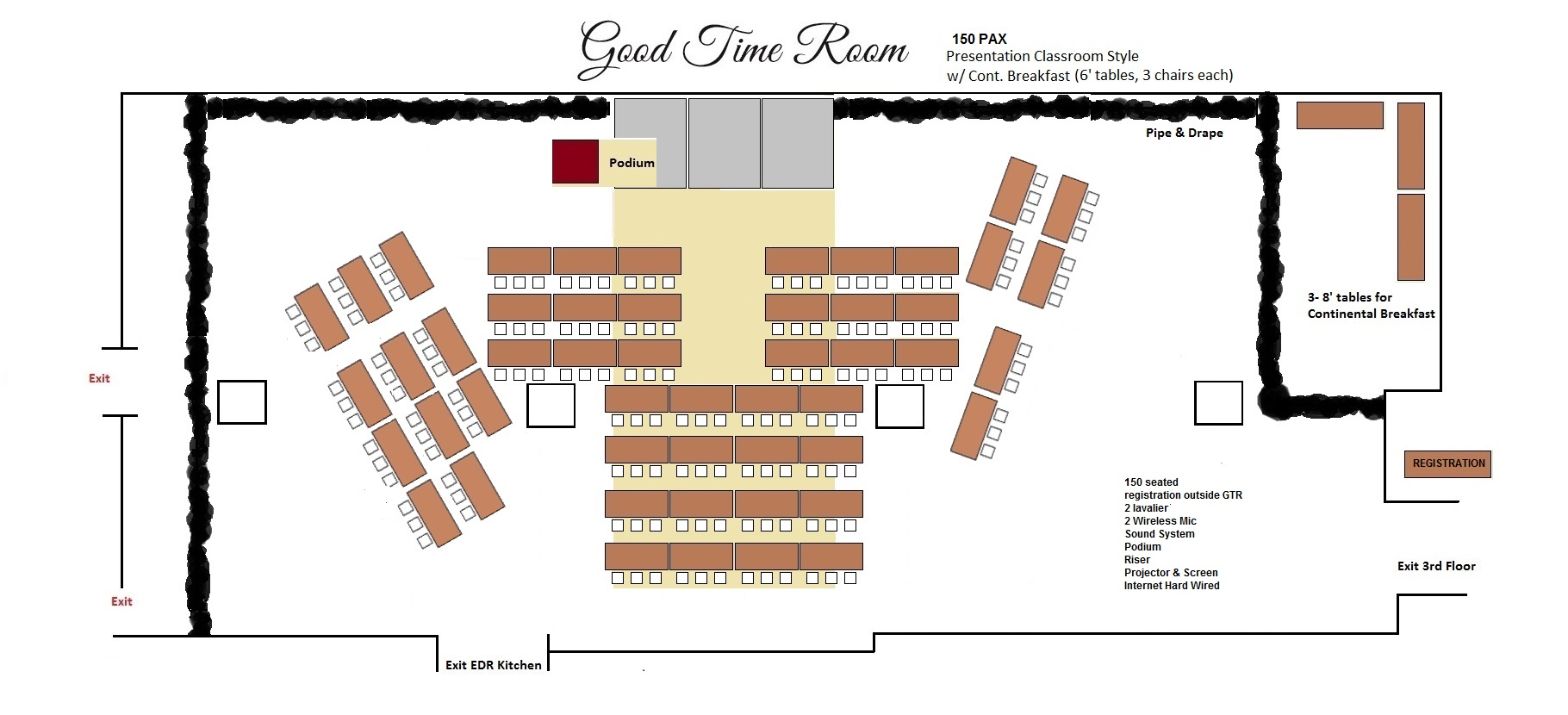Good Time Room: Presentation/Classroom Layout