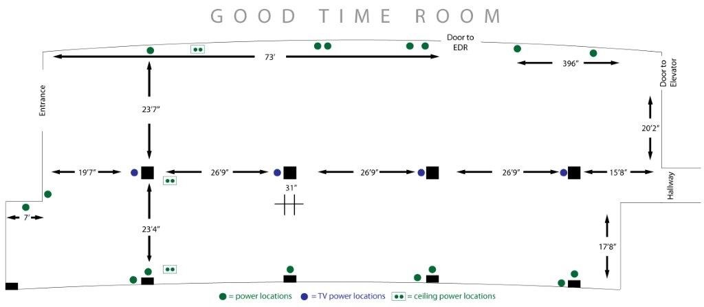 Good Time Room: Structural Layout