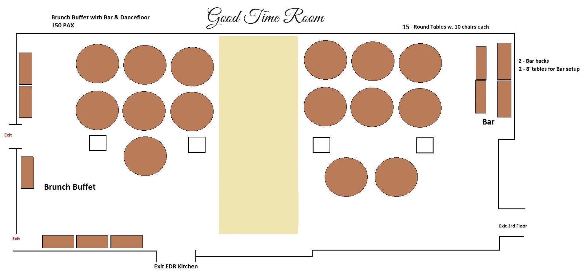 Good Time Room: Buffet Layout